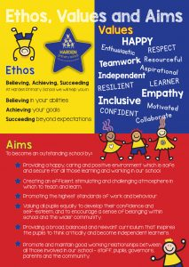 Ethos,-Values-&-Aims-Poster
